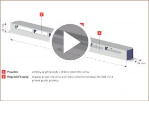 arimeo classic T Popis vyrobku do dřevěných oken