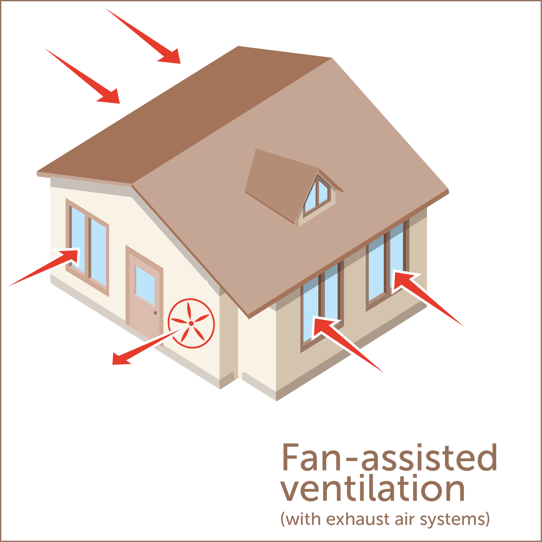 arimeo window rebate vents in fan-assisted ventilation