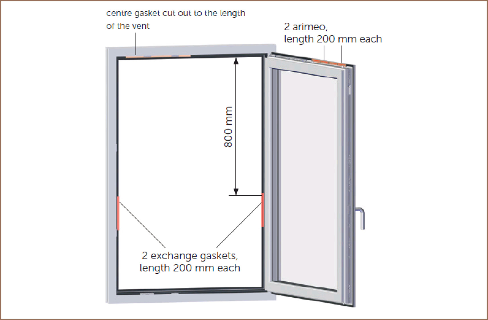 arimeo classic S installation variant double acoustic centre gasket system