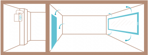 Ventilatorgestuetzte Lueftung Gastherme ohne Badfenster