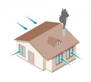 Verbrennungsluftversorgung in Gebäuden